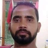 Varyamvaryamvj from Shimla   Man   30 years old   Taurus