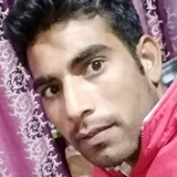Naveen from Hisar   Man   27 years old   Capricorn
