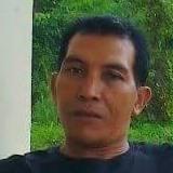 Noer from Balikpapan | Man | 45 years old | Scorpio