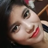 Nishu from Lucknow | Woman | 20 years old | Virgo