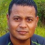 Rajesh from Dehra Dun   Man   26 years old   Libra