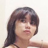 Wulan from Yogyakarta | Woman | 24 years old | Capricorn