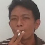 Hamdun from Madiun | Man | 35 years old | Aries