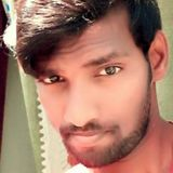 Kranthirockstar from Samalkot | Man | 21 years old | Pisces