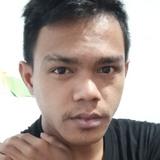 Cakyon from Sukorejo | Man | 26 years old | Virgo