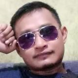 Dimas from Cibinong   Man   31 years old   Capricorn