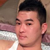 Alanduong from Hacienda Heights   Man   38 years old   Sagittarius