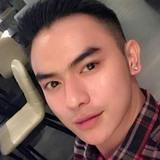 Ganda from Pekanbaru | Man | 34 years old | Sagittarius