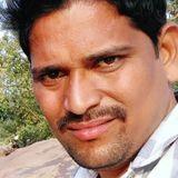 Pandu from Parvatipuram   Man   28 years old   Aquarius