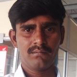 Rams from Guntur | Man | 29 years old | Capricorn