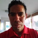 Toro from El Paso | Man | 39 years old | Aquarius