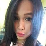 Puput from Bandung | Woman | 26 years old | Aquarius