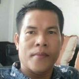 Isur from Banjarmasin   Man   41 years old   Taurus